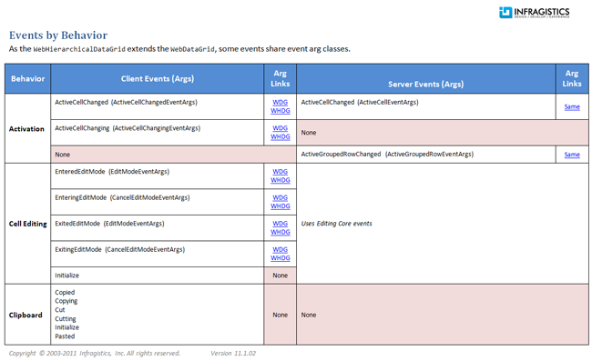 Grid Migration - PDF Export - Infragistics Help
