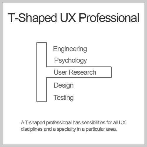 T-Shaped UX Professional